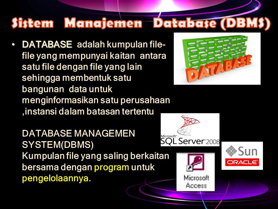 DATABASEDATABASE adalah kumpulan file- file yang mempunyai kaitan antara satu file dengan file yang lain sehingga membentuk satu bangunan data untuk m