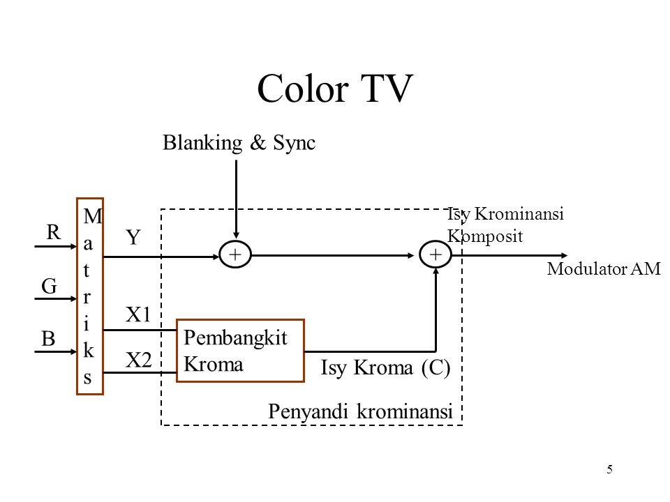 5 Color TV MatriksMatriks Pembangkit Kroma ++ Blanking & Sync Y X1 X2 Isy Kroma (C) R G B Isy Krominansi Komposit Modulator AM Penyandi krominansi