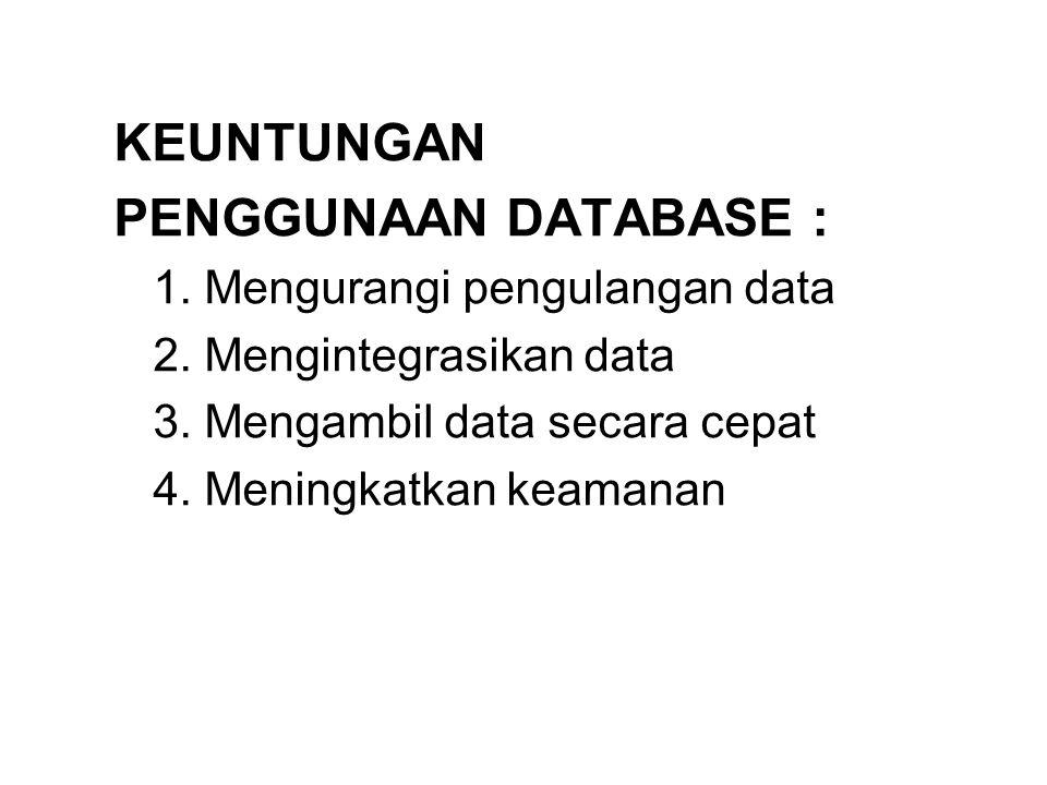 KEUNTUNGAN PENGGUNAAN DATABASE : 1. Mengurangi pengulangan data 2. Mengintegrasikan data 3. Mengambil data secara cepat 4. Meningkatkan keamanan