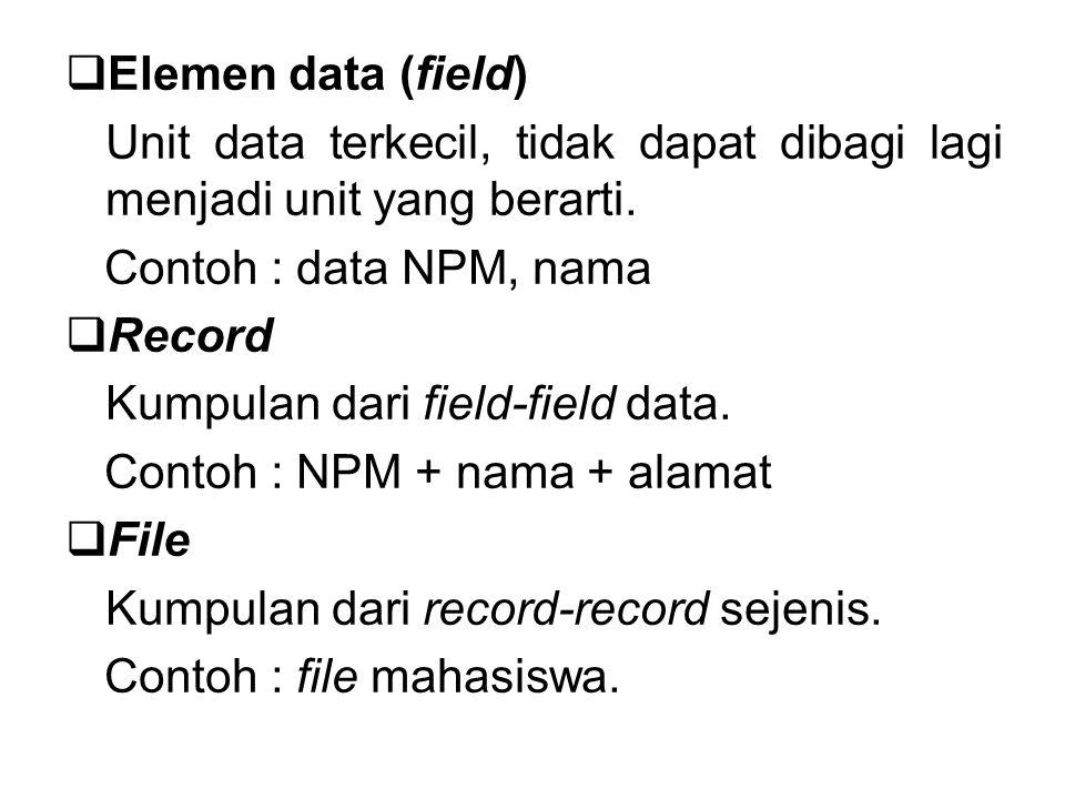  Elemen data (field) Unit data terkecil, tidak dapat dibagi lagi menjadi unit yang berarti. Contoh : data NPM, nama  Record Kumpulan dari field-fiel