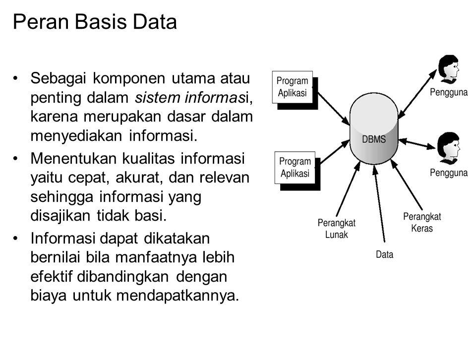 Peran Basis Data Sebagai komponen utama atau penting dalam sistem informasi, karena merupakan dasar dalam menyediakan informasi. Menentukan kualitas i