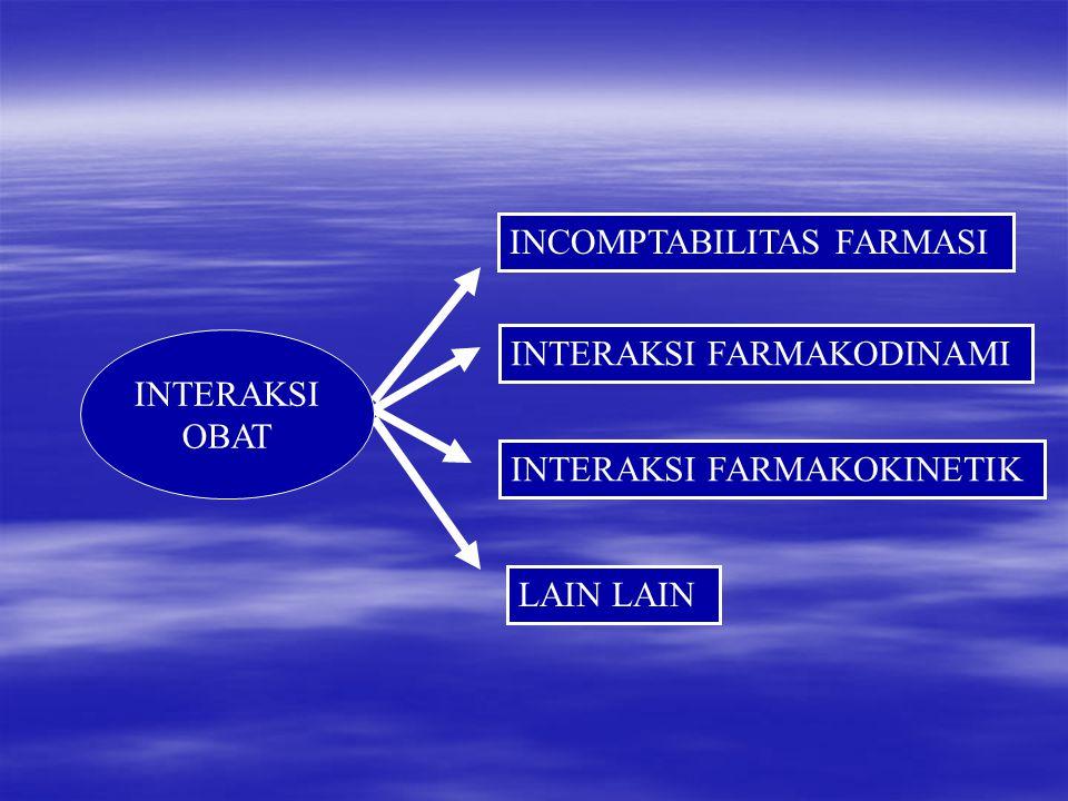 INCOMPTABILITAS FARMASI INTERAKSI FARMAKODINAMI INTERAKSI FARMAKOKINETIK LAIN INTERAKSI OBAT