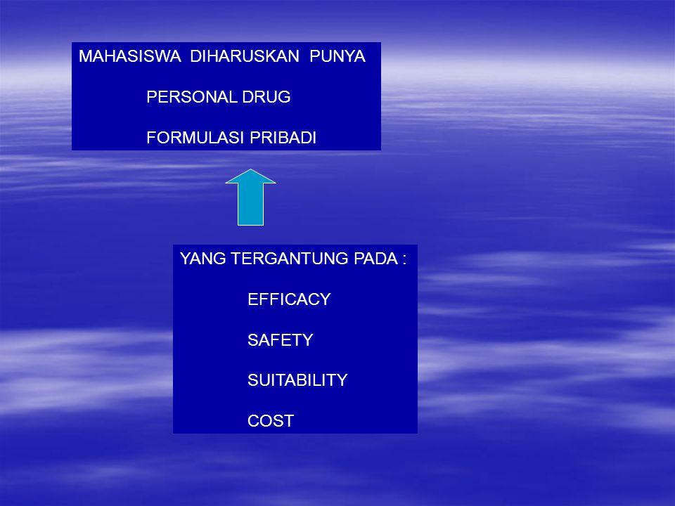 MAHASISWA DIHARUSKAN PUNYA PERSONAL DRUG FORMULASI PRIBADI YANG TERGANTUNG PADA : EFFICACY SAFETY SUITABILITY COST