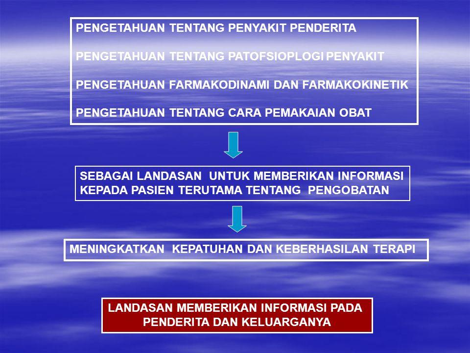 PENGETAHUAN TENTANG PENYAKIT PENDERITA PENGETAHUAN TENTANG PATOFSIOPLOGI PENYAKIT PENGETAHUAN FARMAKODINAMI DAN FARMAKOKINETIK PENGETAHUAN TENTANG CAR