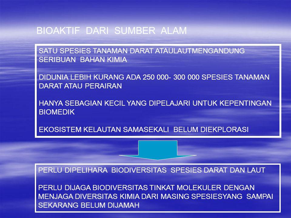 BIOAKTIF DARI SUMBER ALAM SATU SPESIES TANAMAN DARAT ATAULAUTMENGANDUNG SERIBUAN BAHAN KIMIA DIDUNIA LEBIH KURANG ADA 250 000- 300 000 SPESIES TANAMAN