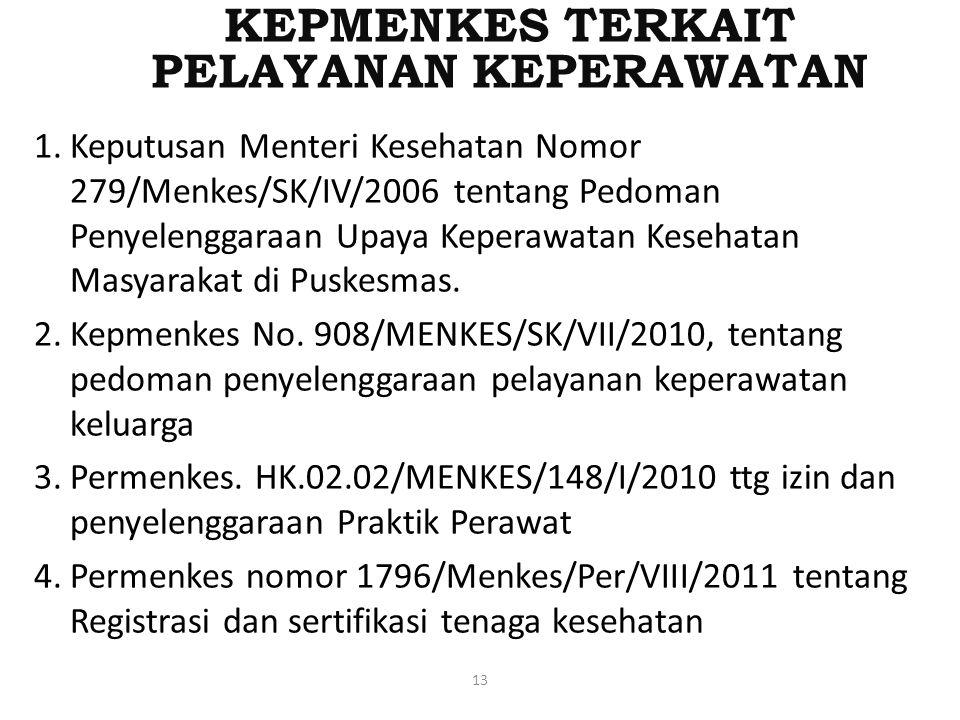 1.Keputusan Menteri Kesehatan Nomor 279/Menkes/SK/IV/2006 tentang Pedoman Penyelenggaraan Upaya Keperawatan Kesehatan Masyarakat di Puskesmas.