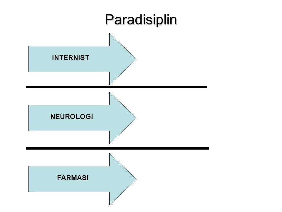 Paradisiplin INTERNIST NEUROLOGI FARMASI