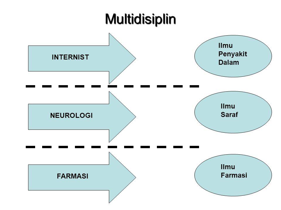 Multidisiplin INTERNIST NEUROLOGI FARMASI Ilmu Penyakit Dalam Ilmu Saraf Ilmu Farmasi