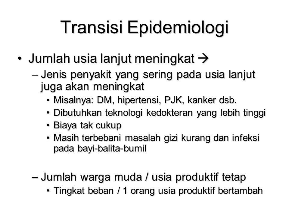 Transisi Epidemiologi Jenis masalah kesehatan pada pasien geriatri akan >>> –Acute confusional state –Postural instability / falls –Pressure ulcer –Immobilization –Demensia, Parkinson –Depression –Incontinence