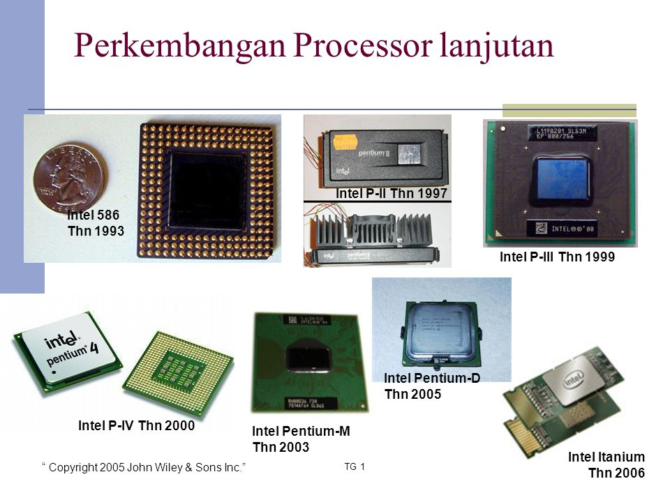 Copyright 2005 John Wiley & Sons Inc. TG 112 Perkembangan Processor lanjutan Intel 586 Thn 1993 Intel P-II Thn 1997 Intel P-IV Thn 2000 Intel P-III Thn 1999 Intel Pentium-M Thn 2003 Intel Pentium-D Thn 2005 Intel Itanium Thn 2006
