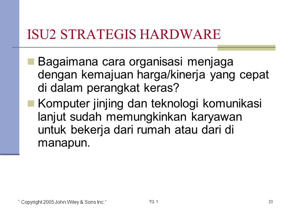 Copyright 2005 John Wiley & Sons Inc. TG 133 Bagaimana cara organisasi menjaga dengan kemajuan harga/kinerja yang cepat di dalam perangkat keras.