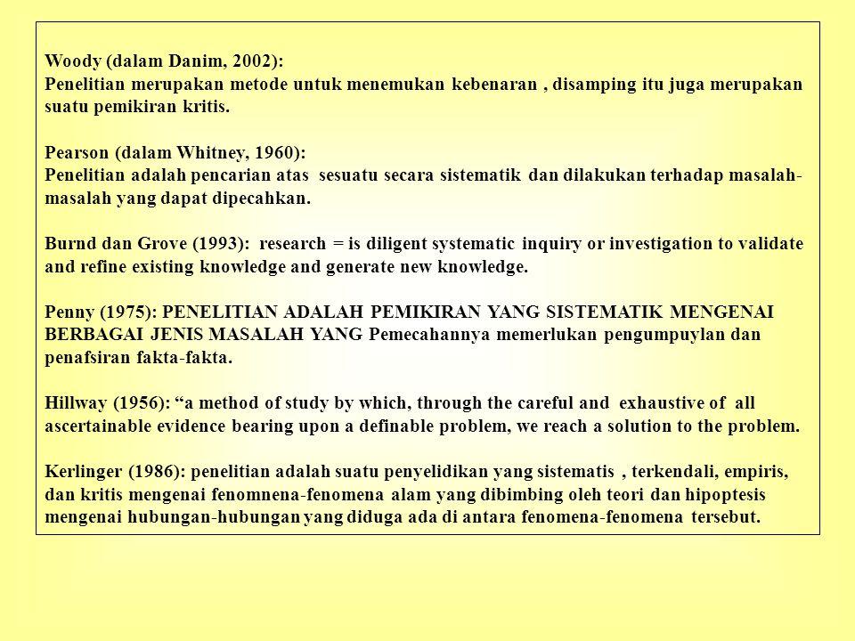 Jenis-jenis penelitian: Kline (1980): 1.Perdasarkan Tujuan: 1.1.