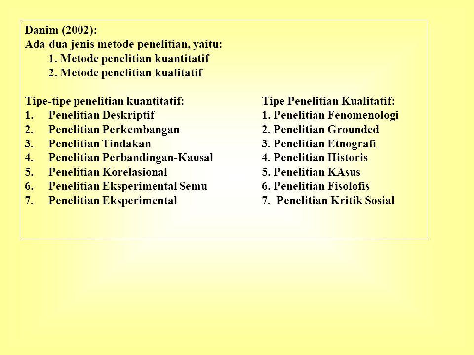 Danim (2002): Ada dua jenis metode penelitian, yaitu: 1. Metode penelitian kuantitatif 2. Metode penelitian kualitatif Tipe-tipe penelitian kuantitati