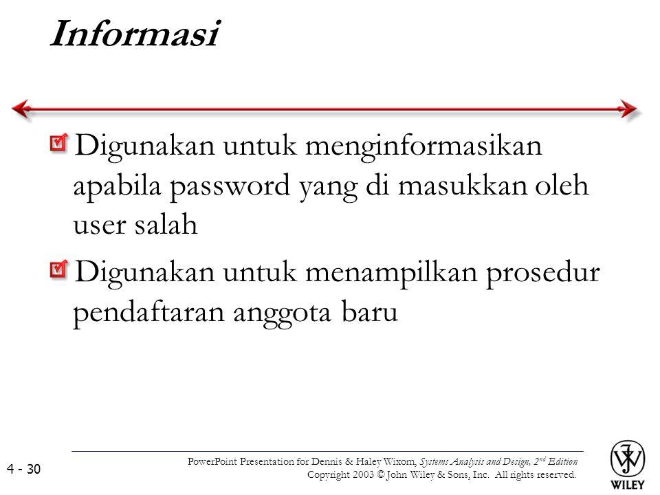 Informasi Digunakan untuk menginformasikan apabila password yang di masukkan oleh user salah Digunakan untuk menampilkan prosedur pendaftaran anggota