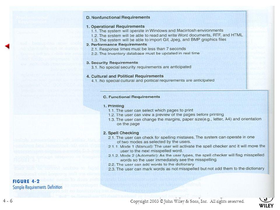 Operasional Digunakan pada system operasi Microsoft Windows XP®, Microsoft Windows® NT, Microsoft Windows®2000 Spesifikasi computer minimum Pentium III- Kebutuhan memori 128 MB – 256 MB RAM PowerPoint Presentation for Dennis & Haley Wixom, Systems Analysis and Design, 2 nd Edition Copyright 2003 © John Wiley & Sons, Inc.