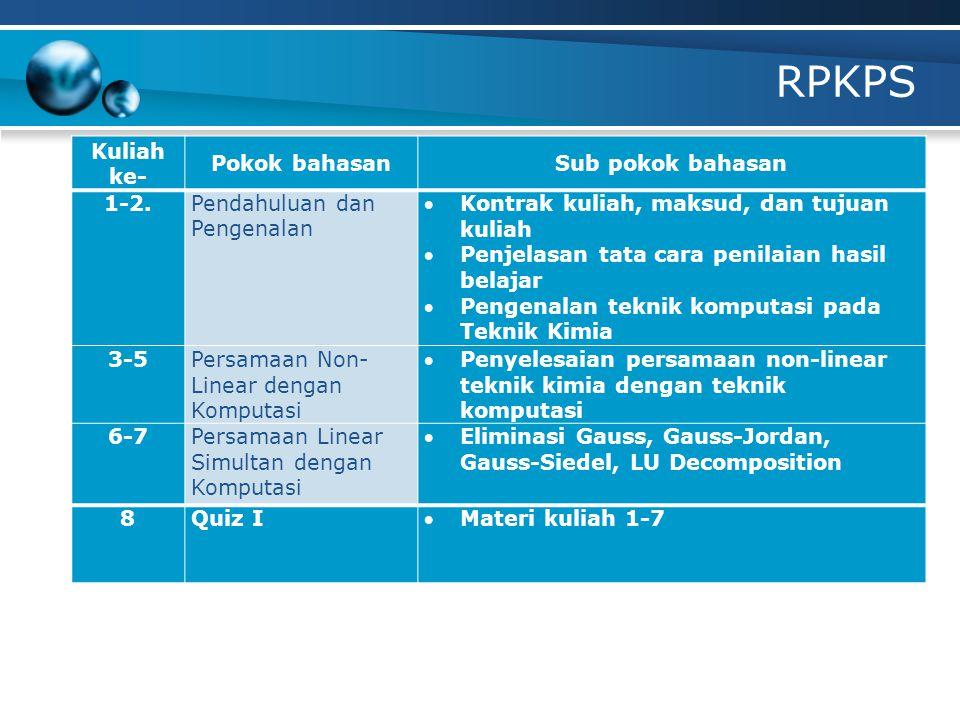RPKPS Kuliah ke- Pokok bahasanSub pokok bahasan 1-2.Pendahuluan dan Pengenalan Kontrak kuliah, maksud, dan tujuan kuliah Penjelasan tata cara penila