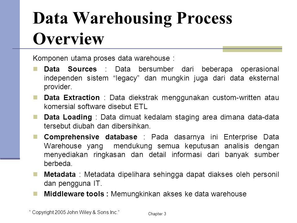 Copyright 2005 John Wiley & Sons Inc. Data Warehousing Process Overview Komponen utama proses data warehouse : Data Sources : Data bersumber dari beberapa operasional independen sistem legacy dan mungkin juga dari data eksternal provider.