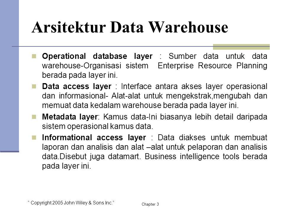 """ Copyright 2005 John Wiley & Sons Inc."" Arsitektur Data Warehouse Operational database layer : Sumber data untuk data warehouse-Organisasi sistem Ent"