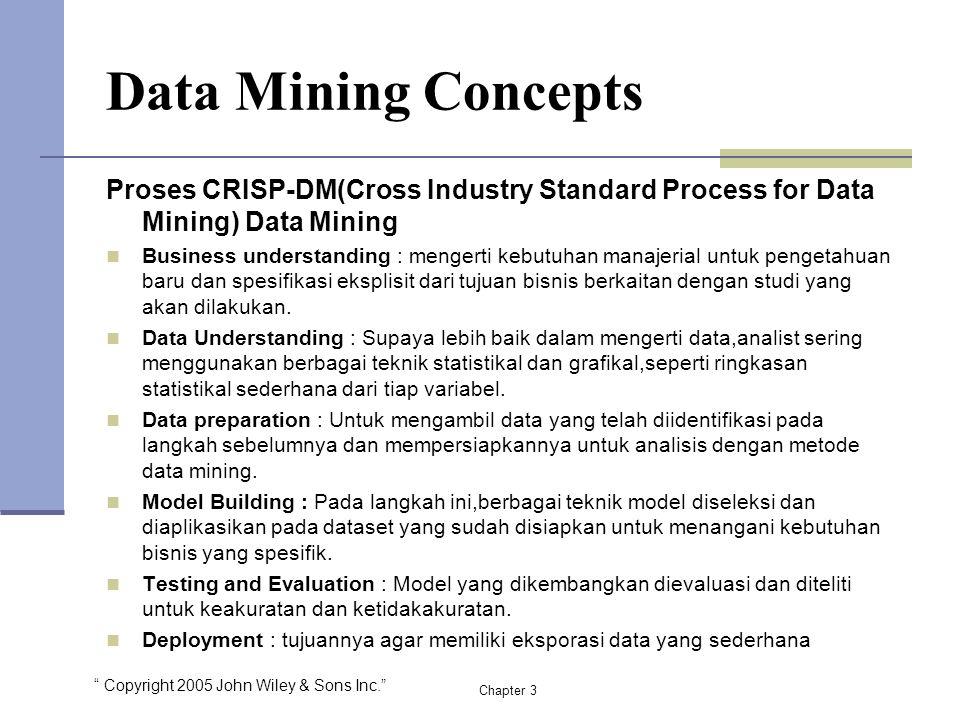 """ Copyright 2005 John Wiley & Sons Inc."" Proses CRISP-DM(Cross Industry Standard Process for Data Mining) Data Mining Business understanding : mengert"