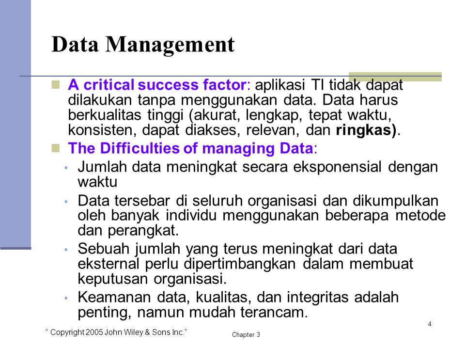 Chapter 3 Data Management A critical success factor: aplikasi TI tidak dapat dilakukan tanpa menggunakan data. Data harus berkualitas tinggi (akurat,