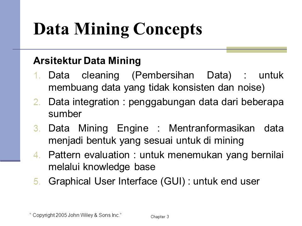 """ Copyright 2005 John Wiley & Sons Inc."" Arsitektur Data Mining 1. Data cleaning (Pembersihan Data) : untuk membuang data yang tidak konsisten dan noi"