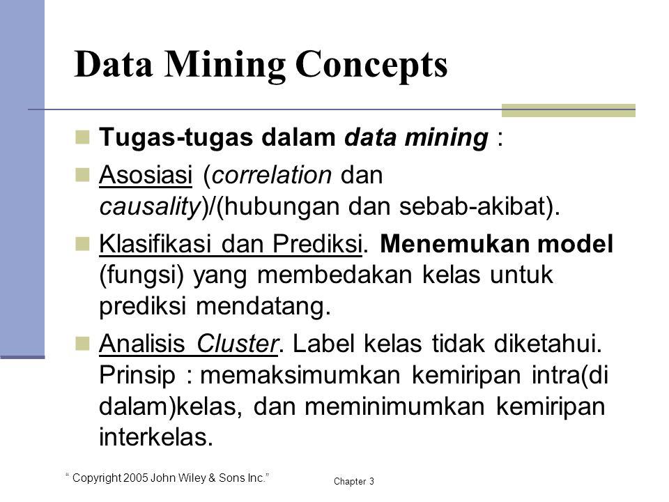 """ Copyright 2005 John Wiley & Sons Inc."" Tugas-tugas dalam data mining : Asosiasi (correlation dan causality)/(hubungan dan sebab-akibat). Klasifikasi"