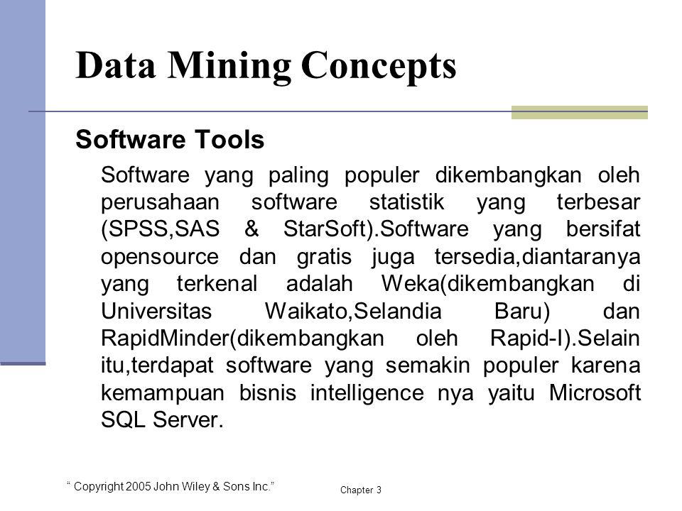 """"""" Copyright 2005 John Wiley & Sons Inc."""" Software Tools Software yang paling populer dikembangkan oleh perusahaan software statistik yang terbesar (SP"""