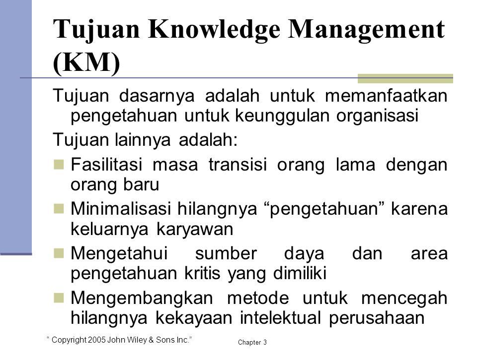 Copyright 2005 John Wiley & Sons Inc. Chapter 3 Tujuan Knowledge Management (KM) Tujuan dasarnya adalah untuk memanfaatkan pengetahuan untuk keunggulan organisasi Tujuan lainnya adalah: Fasilitasi masa transisi orang lama dengan orang baru Minimalisasi hilangnya pengetahuan karena keluarnya karyawan Mengetahui sumber daya dan area pengetahuan kritis yang dimiliki Mengembangkan metode untuk mencegah hilangnya kekayaan intelektual perusahaan