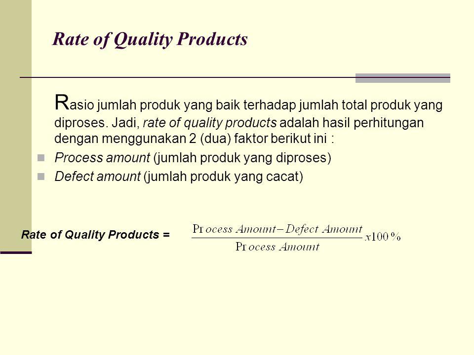 Rate of Quality Products R asio jumlah produk yang baik terhadap jumlah total produk yang diproses. Jadi, rate of quality products adalah hasil perhit