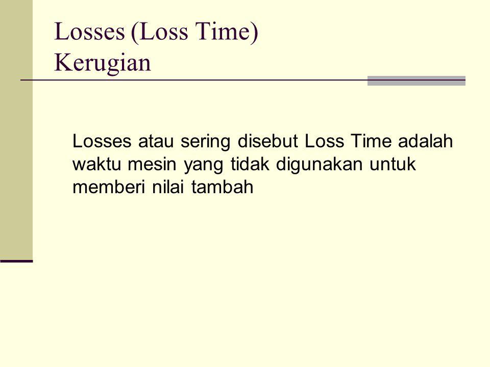 Losses (Loss Time) Kerugian Losses atau sering disebut Loss Time adalah waktu mesin yang tidak digunakan untuk memberi nilai tambah