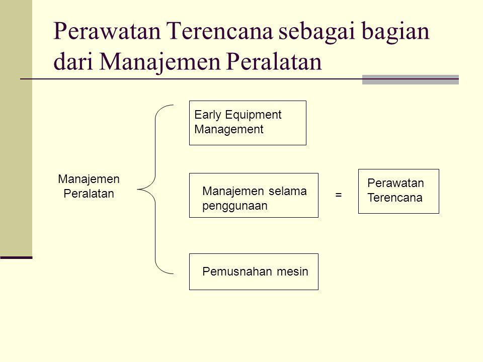 Perawatan Terencana sebagai bagian dari Manajemen Peralatan Manajemen Peralatan Early Equipment Management Manajemen selama penggunaan Pemusnahan mesi