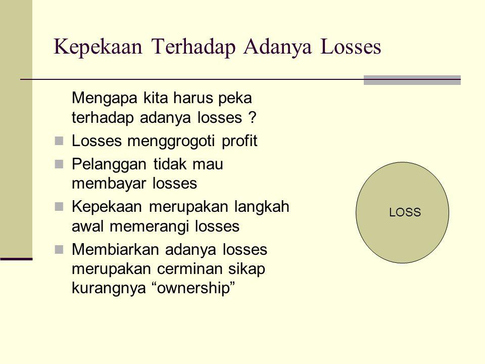 Kepekaan Terhadap Adanya Losses Mengapa kita harus peka terhadap adanya losses ? Losses menggrogoti profit Pelanggan tidak mau membayar losses Kepekaa