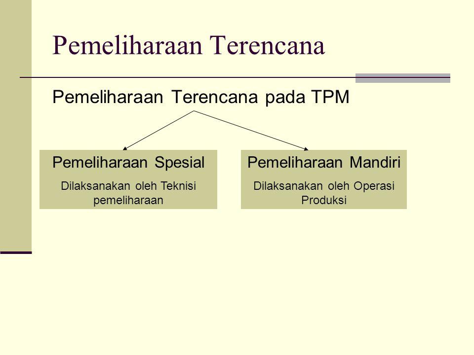 Pemeliharaan Terencana Pemeliharaan Terencana pada TPM Pemeliharaan Spesial Dilaksanakan oleh Teknisi pemeliharaan Pemeliharaan Mandiri Dilaksanakan o