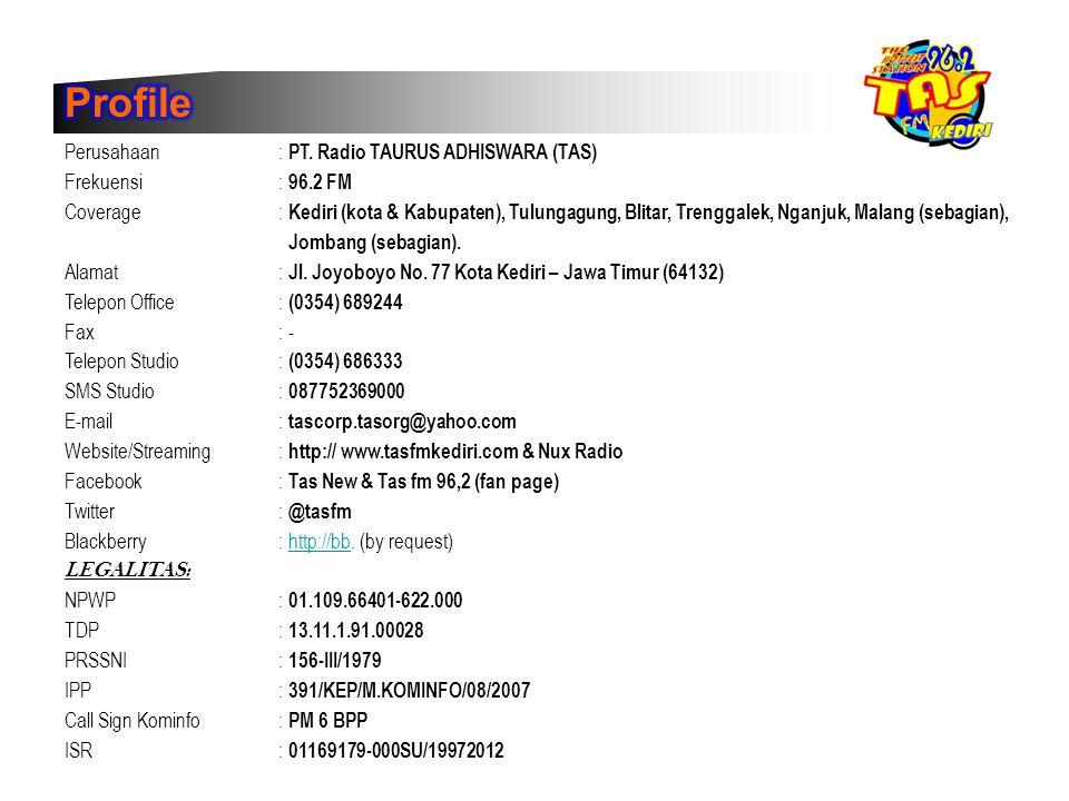Perusahaan: PT. Radio TAURUS ADHISWARA (TAS) Frekuensi: 96.2 FM Coverage: Kediri (kota & Kabupaten), Tulungagung, Blitar, Trenggalek, Nganjuk, Malang