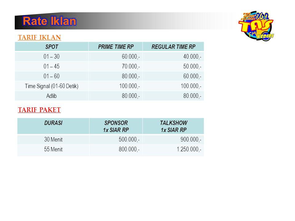 TARIF IKLAN TARIF PAKET SPOTPRIME TIME RPREGULAR TIME RP 01 – 3060.000,-40.000,- 01 – 4570.000,-50.000,- 01 – 6080.000,-60.000,- Time Signal (01-60 De