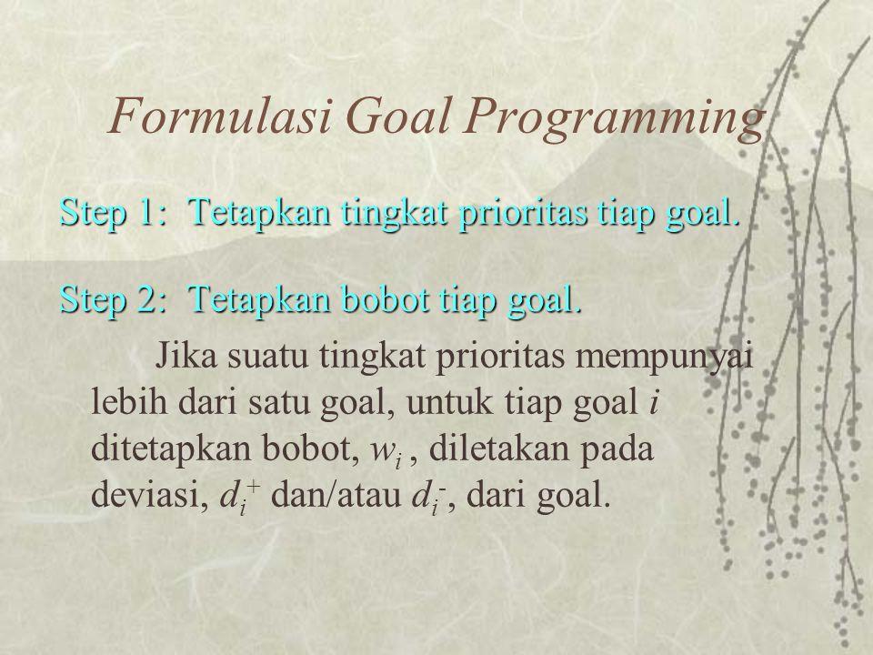 Formulasi Goal Programming Step 1: Tetapkan tingkat prioritas tiap goal.