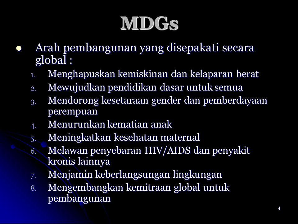 5 MDGs di Indonesia Sebagai bentuk orientasi pembangunan, MDGs sesungguhnya telah dipraktekkan oleh Pemerintah Indonesia semenjak lama bahkan mulai pada tahun 50-an Sebagai bentuk orientasi pembangunan, MDGs sesungguhnya telah dipraktekkan oleh Pemerintah Indonesia semenjak lama bahkan mulai pada tahun 50-an 1956 – 1960, Garis – garis Besar Rencana Pembangunan Lima Tahun 1956 – 1960, Garis – garis Besar Rencana Pembangunan Lima Tahun 1961 – 1969, Pokok – Pokok Pembangunan Nasional Semesta Berencana 1961 – 1969, Pokok – Pokok Pembangunan Nasional Semesta Berencana 1970 – 1998, Rencana Pembangunan Lima Tahun (Repelita) 1970 – 1998, Rencana Pembangunan Lima Tahun (Repelita) 1998 – 2004, masa transisi 1998 – 2004, masa transisi 2004 -, Rencana Pembangunan Jangka Menengah Nasional (RPJMN) 2004 -, Rencana Pembangunan Jangka Menengah Nasional (RPJMN) Selama 40 tahun terakhir, Indonesia konsisten dengan tujuan MDGs (No.