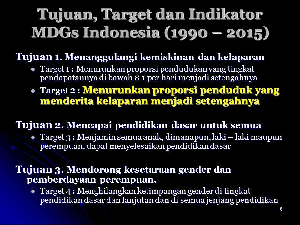 8 Tujuan, Target dan Indikator MDGs Indonesia (1990 – 2015) Tujuan 1. Menanggulangi kemiskinan dan kelaparan Target 1 : Menurunkan proporsi pendudukan