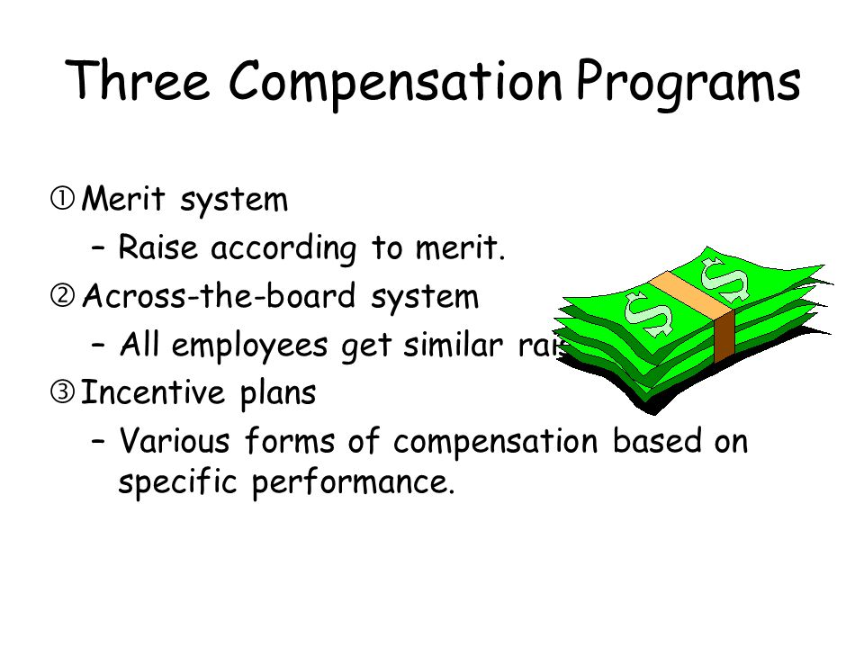 Three Compensation Programs  Merit system –Raise according to merit.  Across-the-board system –All employees get similar raise.  Incentive plans –V