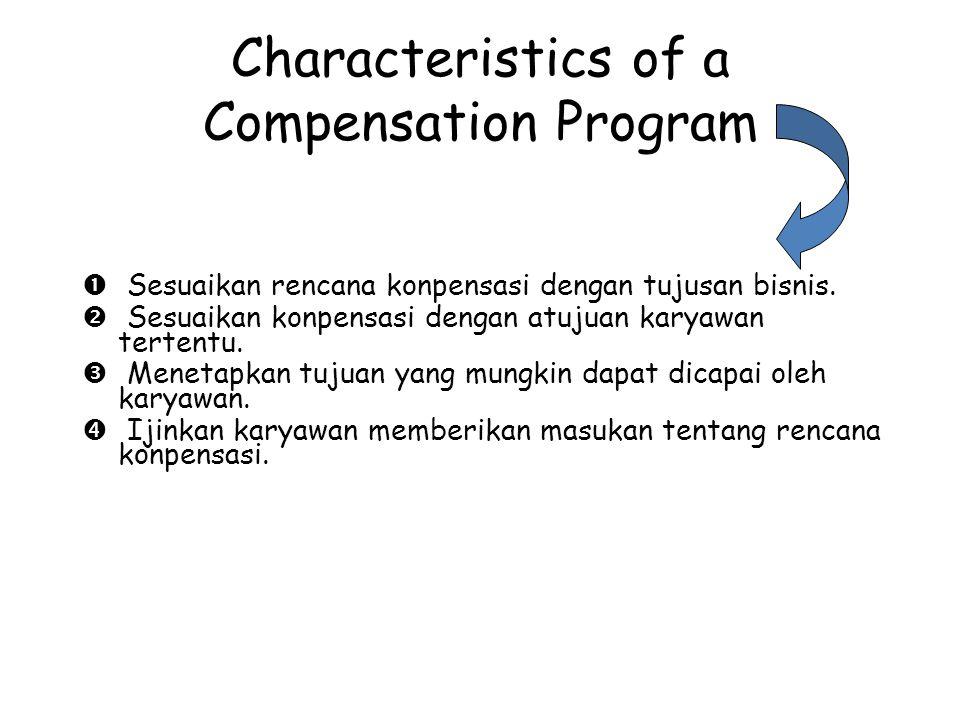 Characteristics of a Compensation Program  Sesuaikan rencana konpensasi dengan tujusan bisnis.  Sesuaikan konpensasi dengan atujuan karyawan tertent
