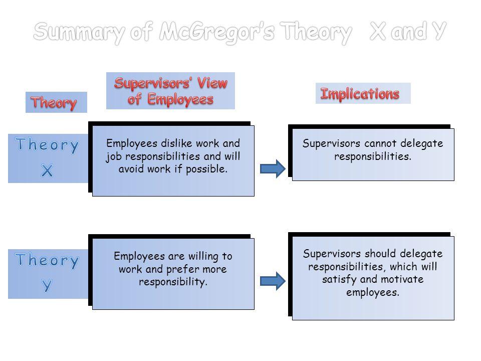 Expectancy Theory Teori: Suatu usaha pekerja dipengaruhi oleh hasil yang diharapkan (penghargaan).