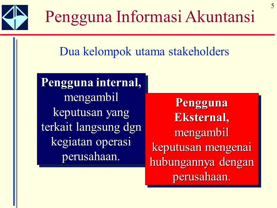 5 Pengguna Informasi Akuntansi Pengguna internal, mengambil keputusan yang terkait langsung dgn kegiatan operasi perusahaan. Pengguna Eksternal, menga