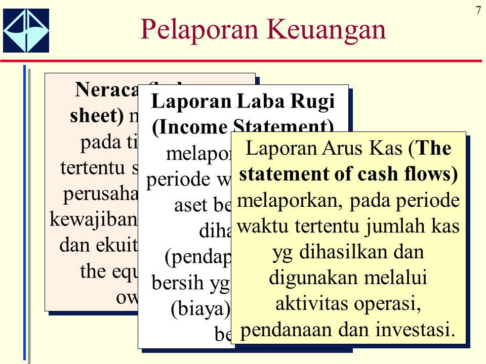 7 Pelaporan Keuangan Neraca (balance sheet) melaporkan pada titik waktu tertentu sumber daya perusahaan (assets), kewajiban ( liabilities), dan ekuita