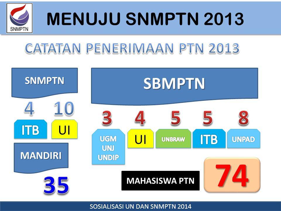 MENUJU SNMPTN 2013 SOSIALISASI UN DAN SNMPTN 2014 SNMPTNSBMPTN UI MANDIRI 7474 MAHASISWA PTN