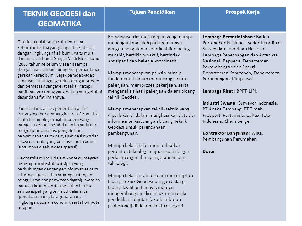 TEKNIK GEODESI dan GEOMATIKA Tujuan PendidikanProspek Kerja Geodesi adalah salah satu ilmu-ilmu kebumian tertua yang sangat terkait erat dengan lingku