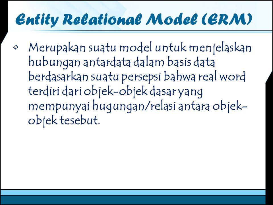 Entity Relational Model (ERM) Merupakan suatu model untuk menjelaskan hubungan antardata dalam basis data berdasarkan suatu persepsi bahwa real word t