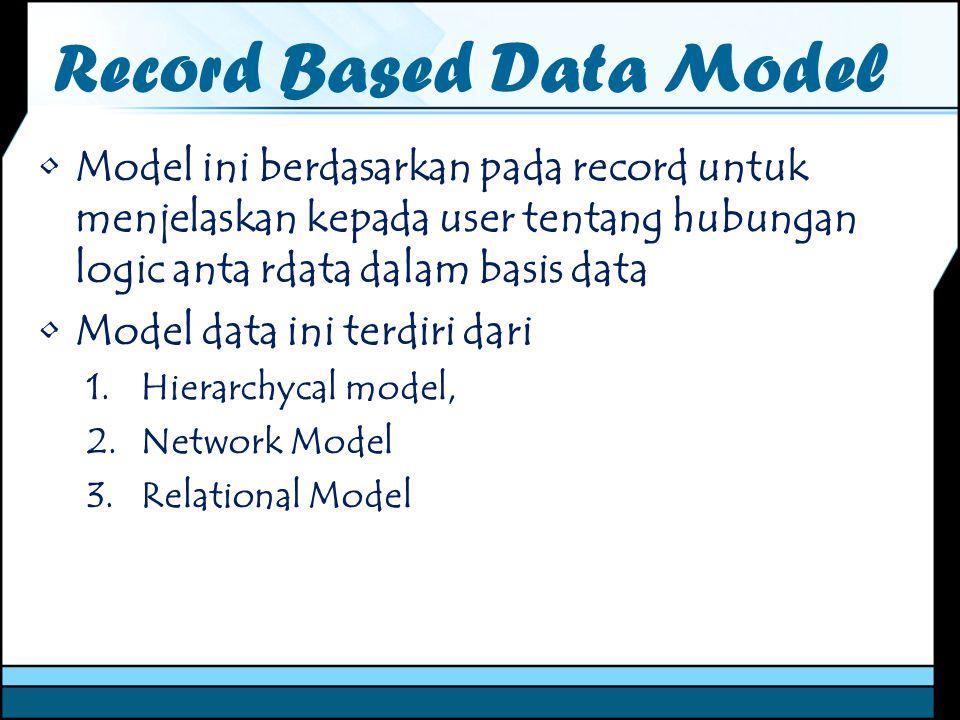 Record Based Data Model Model ini berdasarkan pada record untuk menjelaskan kepada user tentang hubungan logic anta rdata dalam basis data Model data