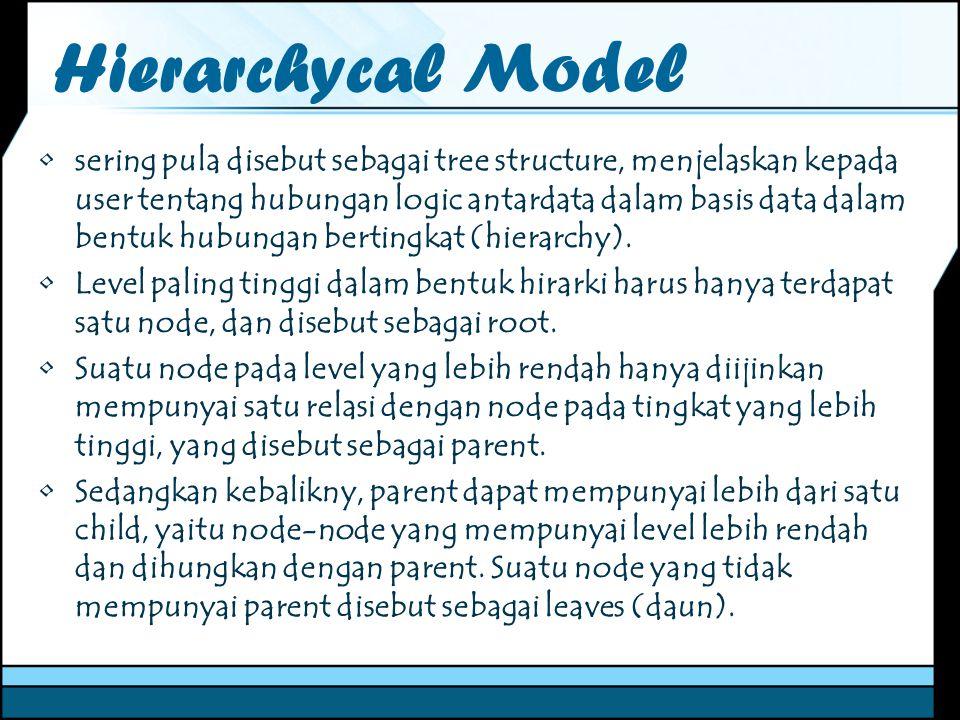 Hierarchycal Model sering pula disebut sebagai tree structure, menjelaskan kepada user tentang hubungan logic antardata dalam basis data dalam bentuk