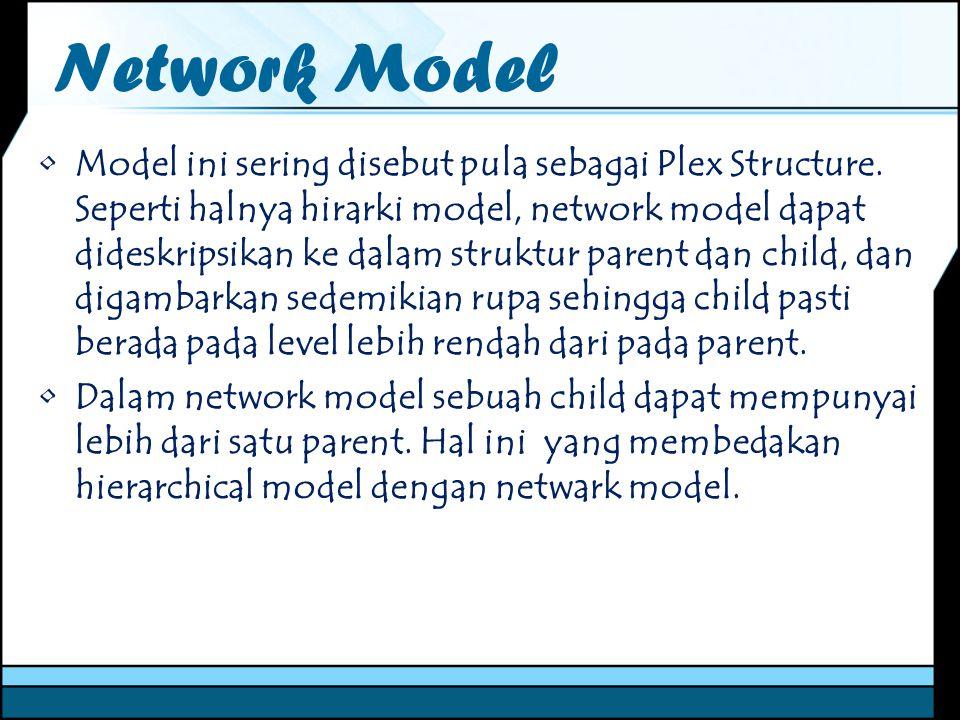 Network Model Model ini sering disebut pula sebagai Plex Structure. Seperti halnya hirarki model, network model dapat dideskripsikan ke dalam struktur