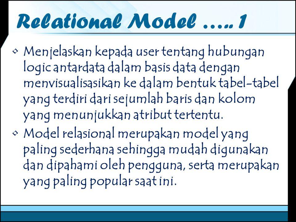 Relational Model ….. 1 Menjelaskan kepada user tentang hubungan logic antardata dalam basis data dengan menvisualisasikan ke dalam bentuk tabel-tabel